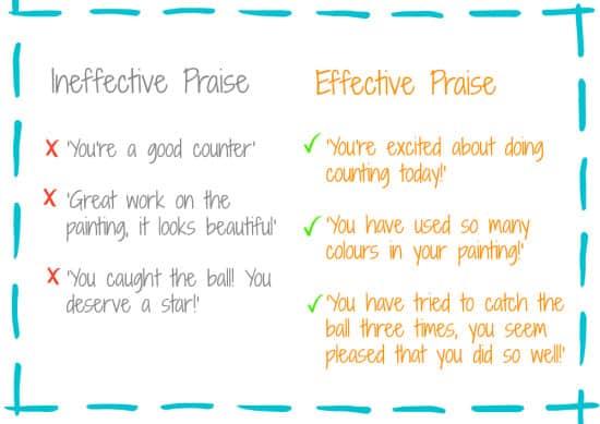 Ineffective praise